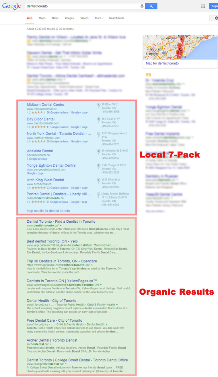 7 pack vs organic results